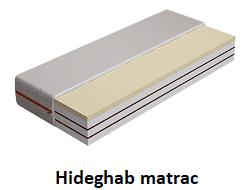 hideg-hab matrac